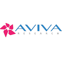 aviva-logo-client (Demo)